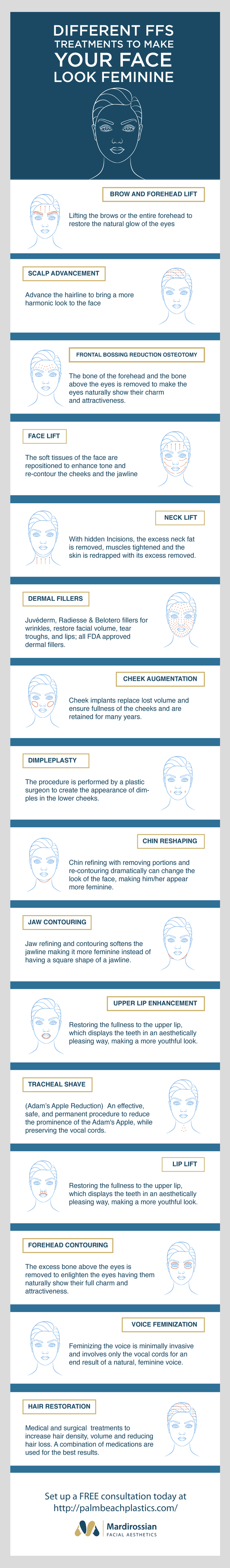 Different ffs treatments to make your face look feminine infographic