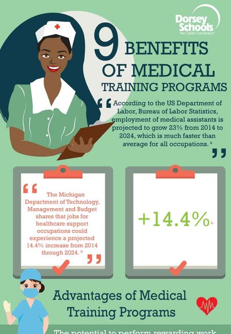 Medical training programs infographic plaza