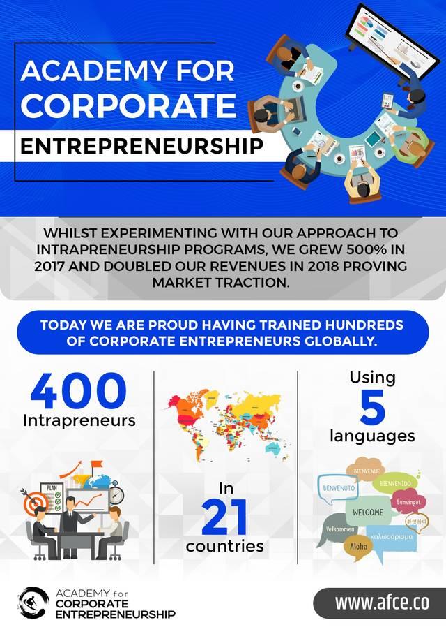 Academy for corporate entrepreneurship v2