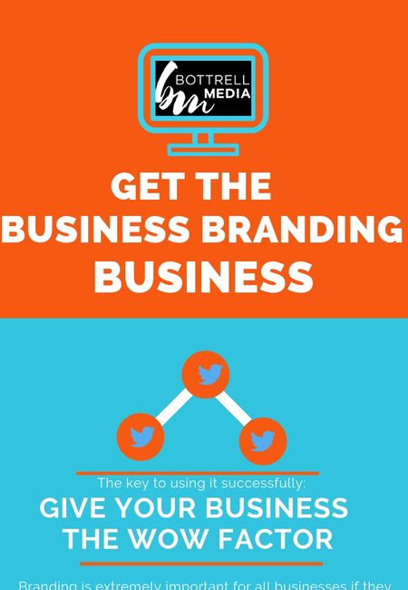 Small business branding sydney