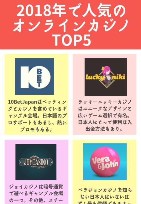 Top 5 popular online casinos 2018