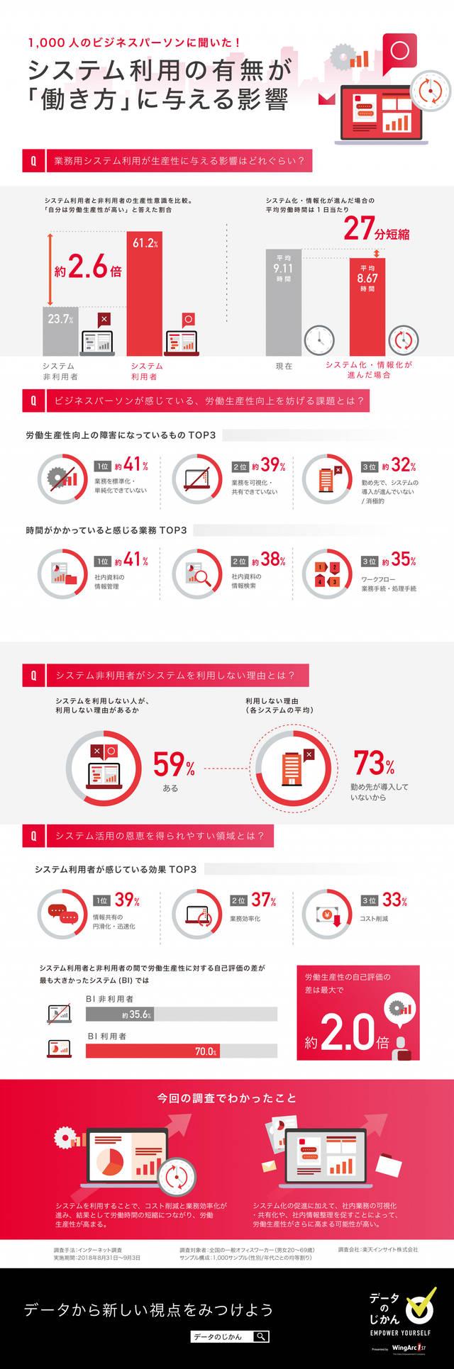 Dereport infographic 20190129 fix