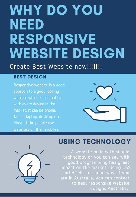 Best responsive websites melbourne