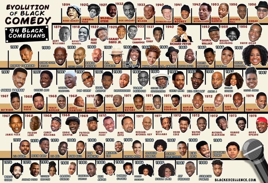Black comedians evolution of black comedy