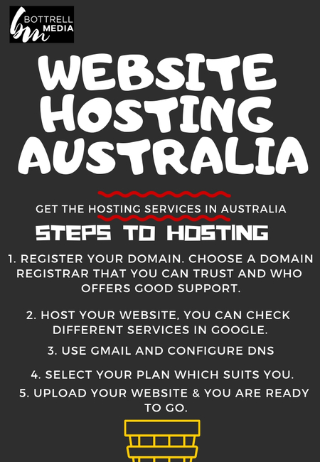 Website hosting melbourne