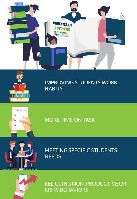 Benefits of tutoring   ontrack learning