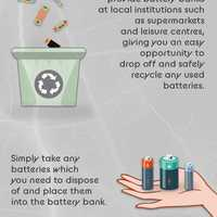Why can%e2%80%99t you throw batteries in the bin