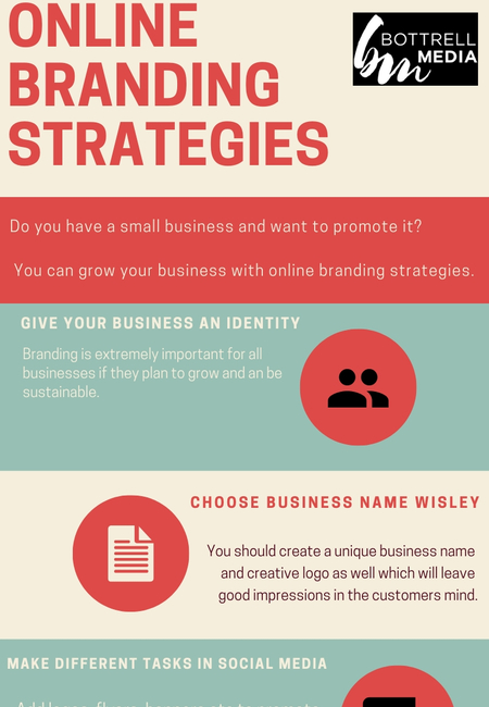 Online branding strategies brisbane