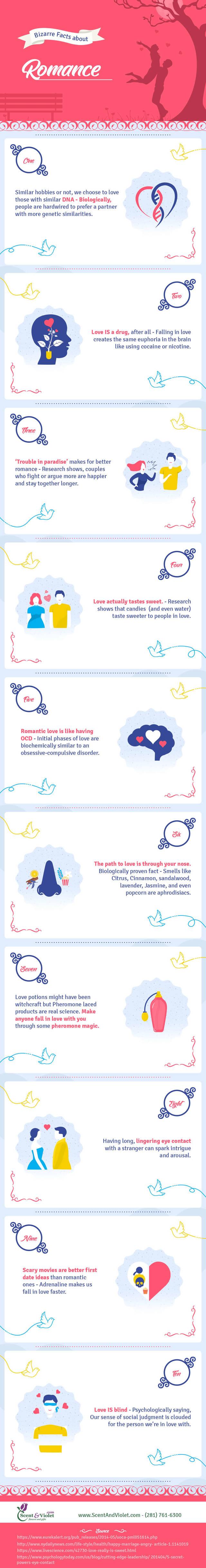 Bizarre facts about romance