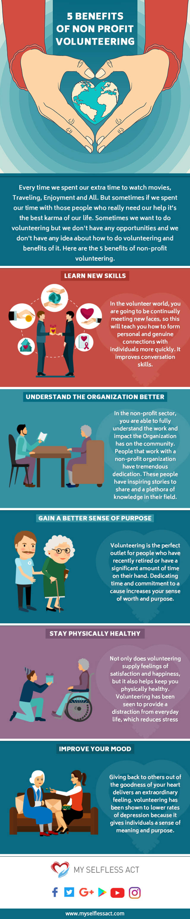 Benefits of non profit volunteering