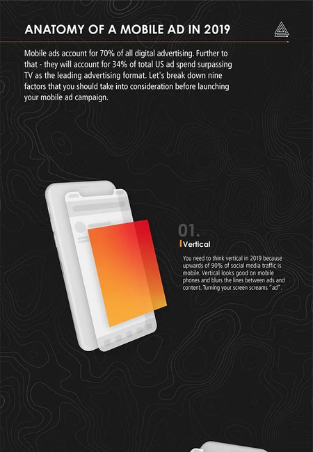 Anatomy of a mobile ad infographic web