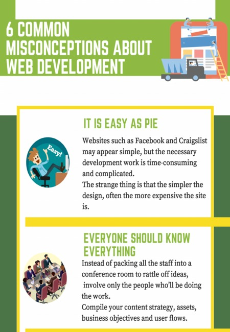 6 common misconceptions about web development info 1 e1503917583370