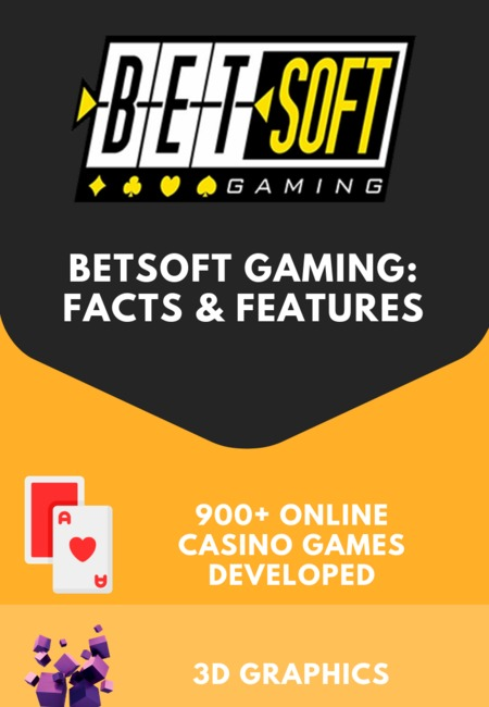 Betsoft gaming infographic