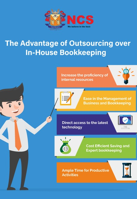 The advantage of outsourcing over in house bookkeeping   infographics