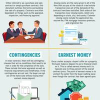 12 real estate terms should know infographic