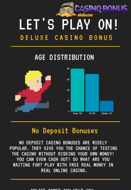 No deposit bonuses deluxe casino bonus