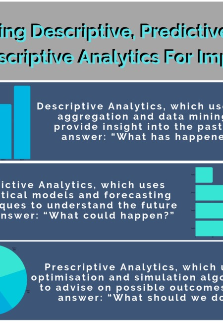 Using descriptive  predictive   prescriptive analytics for impact (1)