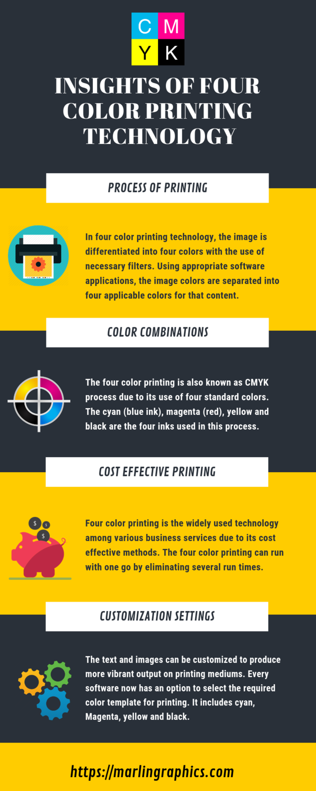 Insights of four color printing technology
