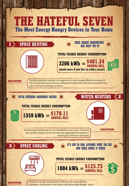 Generatoradvisor infographic