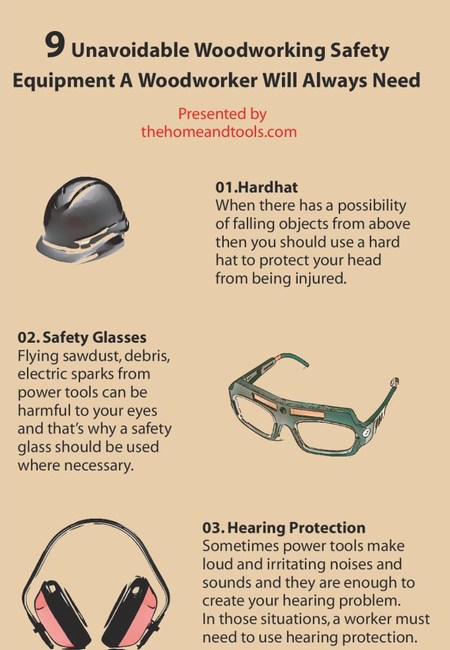 Woodworking safety equipments