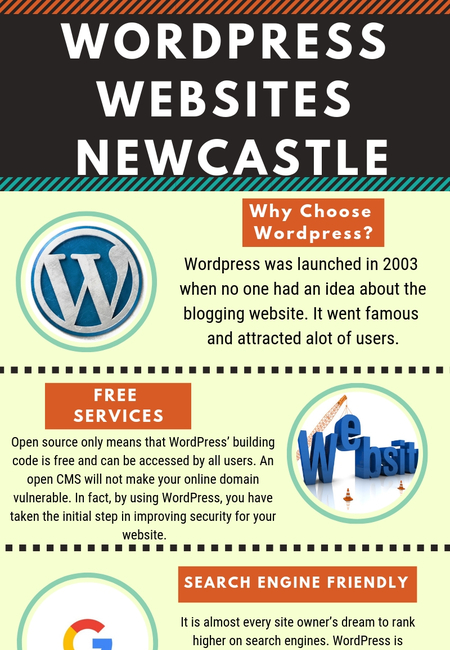 Wordpress websites newcastle