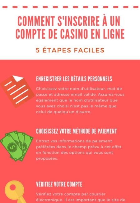 Comment s'inscrire %c3%a0 un compte de casino en ligne