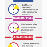 Meditate and create happiness