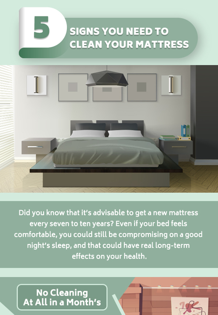 5 signs you need to clean your mattress