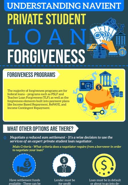Navient student loan forgiveness