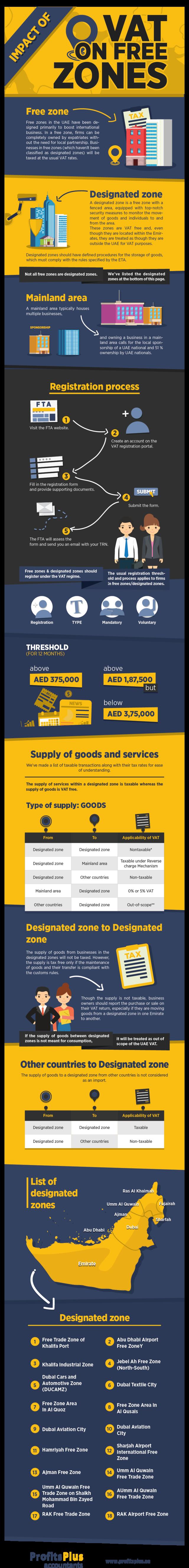 Index 1 infographic