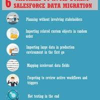 Data migration info 410x1024