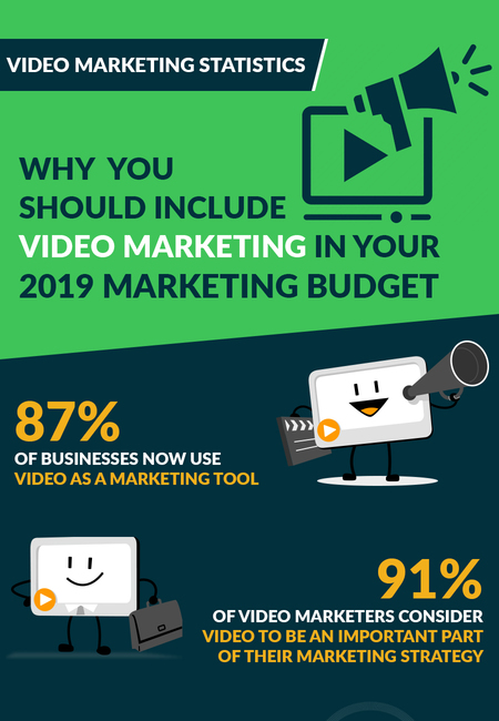 Why you should include video marketing in your 2019 marketing budget