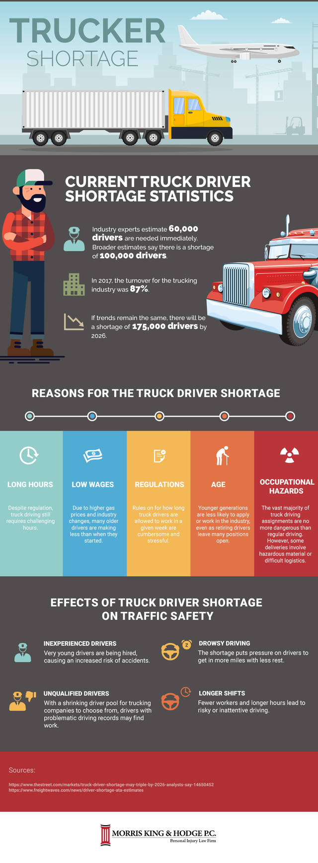 Morris truck shortage infographic