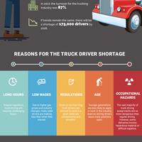 Morris truck shortage infographic