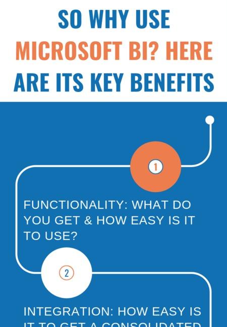 So why use microsoft bi here are its key benefits