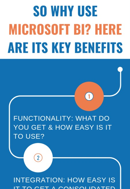 So why use microsoft bi here are its key benefits