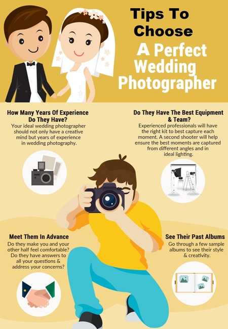 Tips choosing perfect wedding photographer infographic