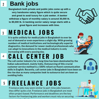 Top 8 most in demand jobs in bangladesh