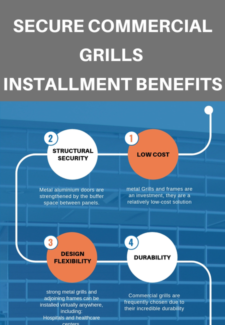 Secure commercial grills installment benefits