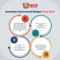 Australian government budget 2019 20