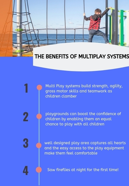 The benefits of multiplay systems
