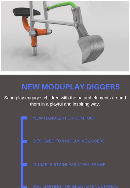 New moduplay diggers