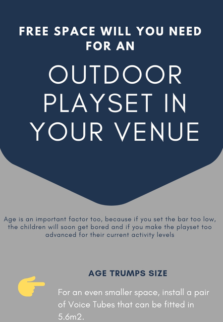 Free space will you need for an outdoor playset in your venue
