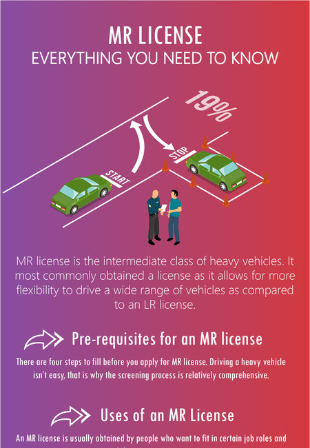 Mr license everything you need to know