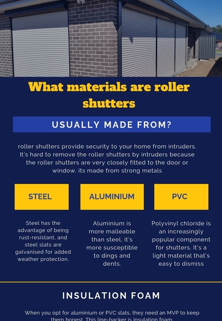 What materials are roller shutters