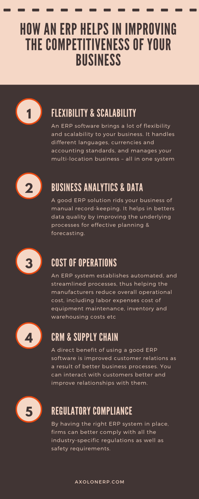How an erp helps in improving the competitiveness of your business