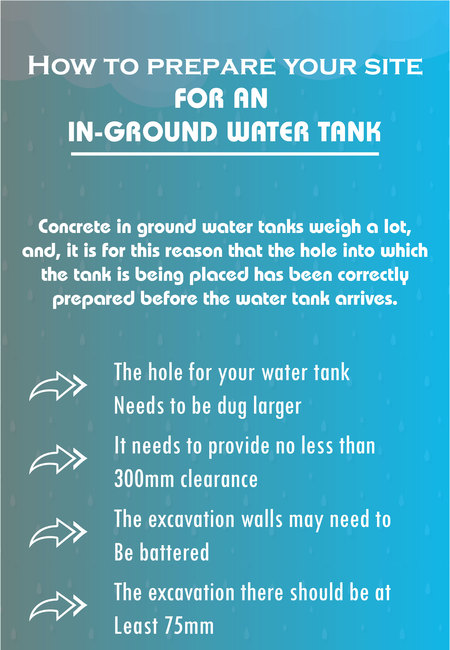 How to prepare your site for an in ground water tank