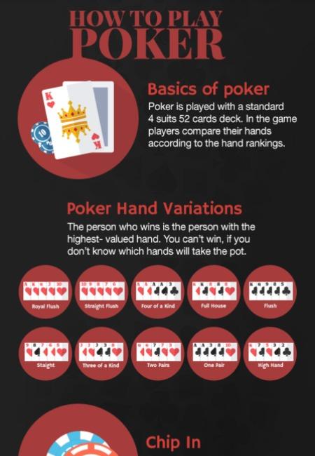 Pokerinfographicsedit final