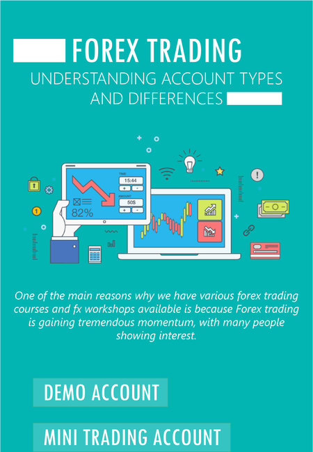 Forex trading understanding account types and differences 07