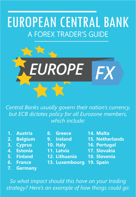 The european central bank  a forex traders guide